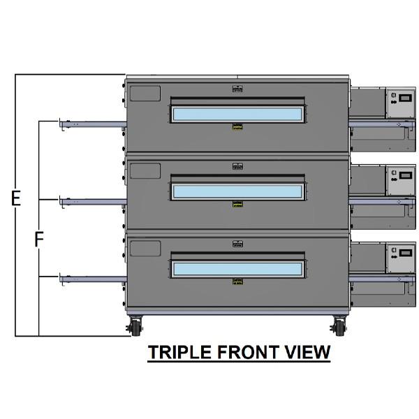 Edge 3270 Triple view