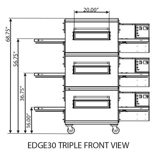 Edge 1830 Triple View