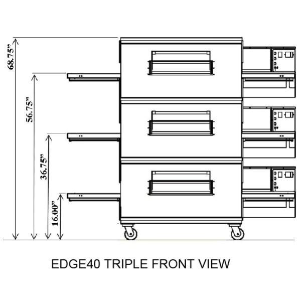 Edge 3240 Triple View